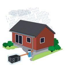 Spar afledningsafgiften med Faskine til nedsivning af regnvand
